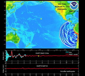tsunami propagation through Pacific Ocean