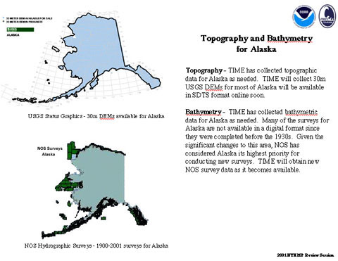 Alaska Bathymetric and Topographic Resources